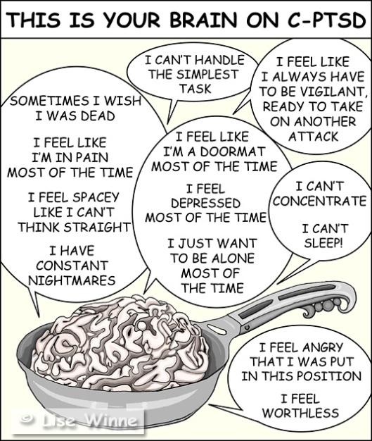 your brain on CPTSD